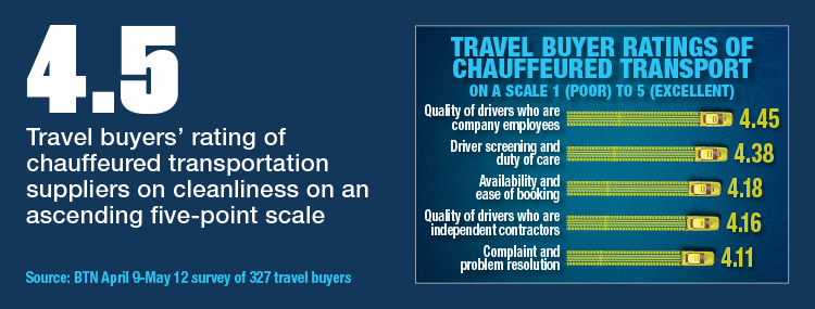 Buyers Value Chauffeured Transportation Cleanliness