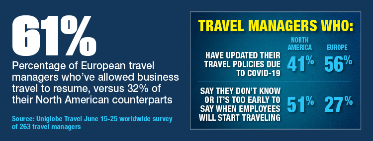 European, North American Travel Managers Diverge On Resuming Travel