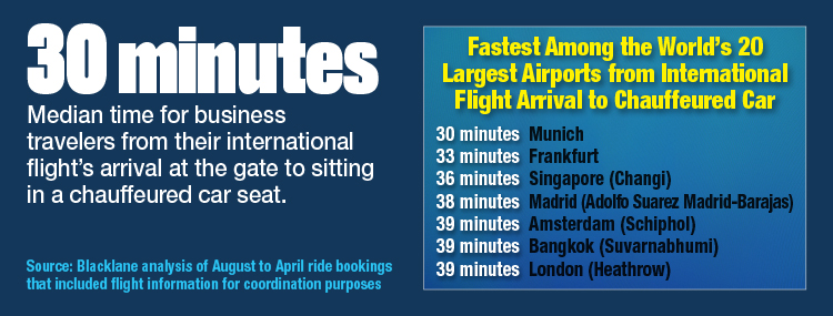 Fastest Among The World's 20 Largest Airports From International Flight Arrival To Chauffeured Car