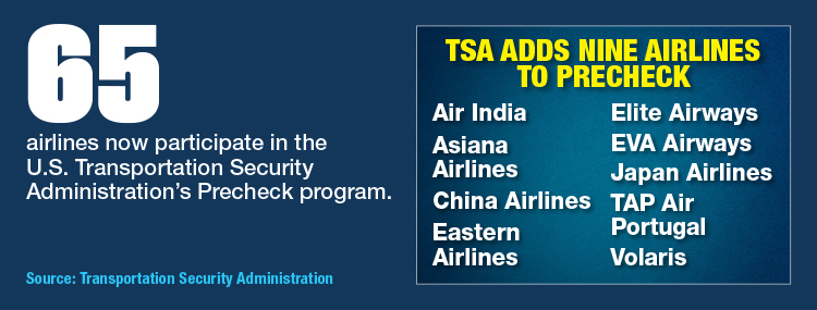 TSA Adds Nine Airlines To Precheck