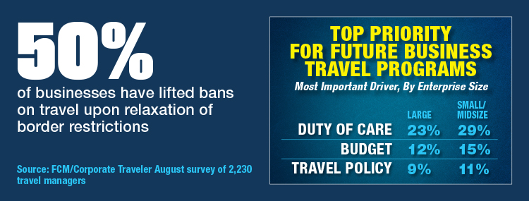 Top Priorities For Business Travel Programs