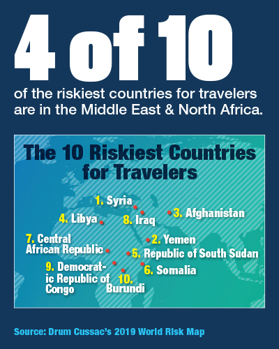 The 10 Riskiest Countries For Travelers