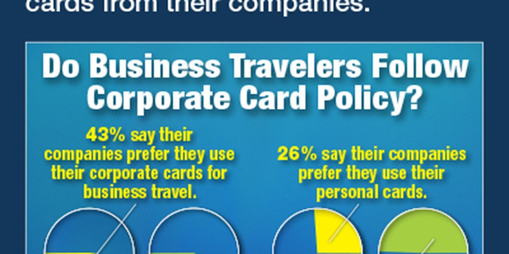 Do Business Travelers Follow Corporate Card Policy?