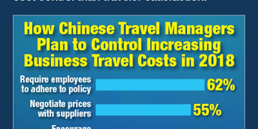 How Chinese Travel Managers Plan To Control Increasing Business Travel Costs In 2018